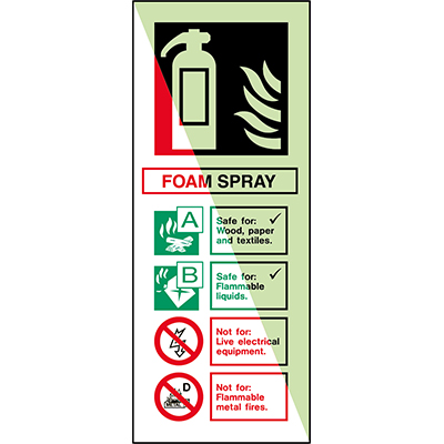 Glow-in-the-dark safety sign - Foam For use on Wood, Paper, Textiles etc…