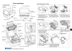 BBP11 Quick Start Guide - Dutch