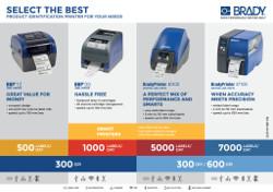 PID Printer Comparison Poster - English