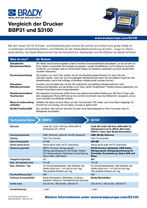 S3100 Sign & Label Printer Comparison Sheet - German