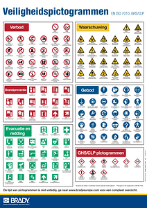 ISO Signs poster - Dutch
