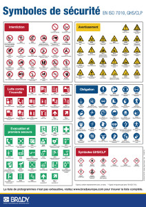 ISO Signs poster - French