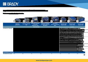 DIY Printers Comparison Guide - French