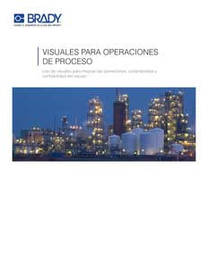 Estudio: Visuales para operaciones