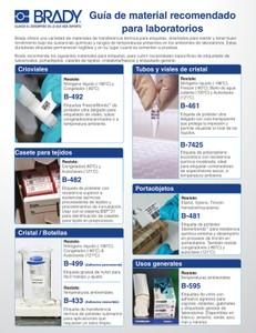 Guía de material recomendado para laboratorios