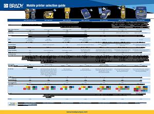 Portable Printer Selection Guide - English