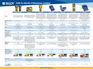 Portable Printer Selection Guide - French