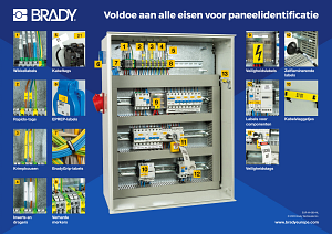 Panel builder poster in Dutch