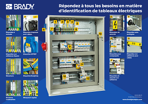 Panel builder poster in French