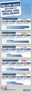 Guía para selección de materiales para señalamientos