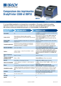BradyPrinter i3300 & BBP33 comparison sheet - French
