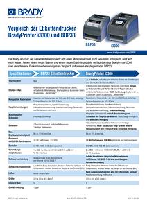 BradyPrinter i3300 & BBP33 comparison sheet - German