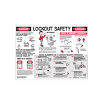 Lockout Tagout Safety Posters
