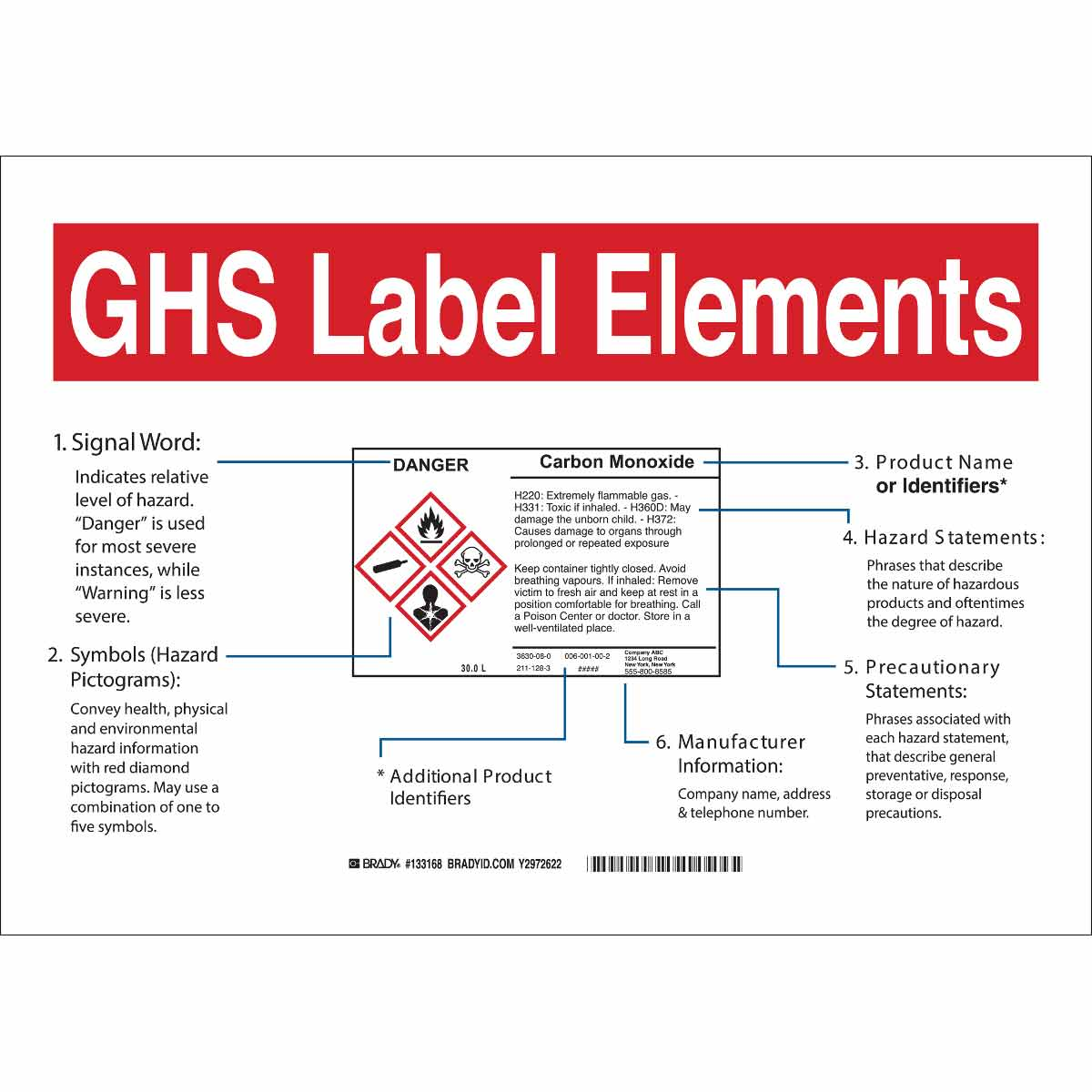 hazard poster design pictogram template diamond training osha ghs to pertaining in guide gallery sds communication standard label ideas and