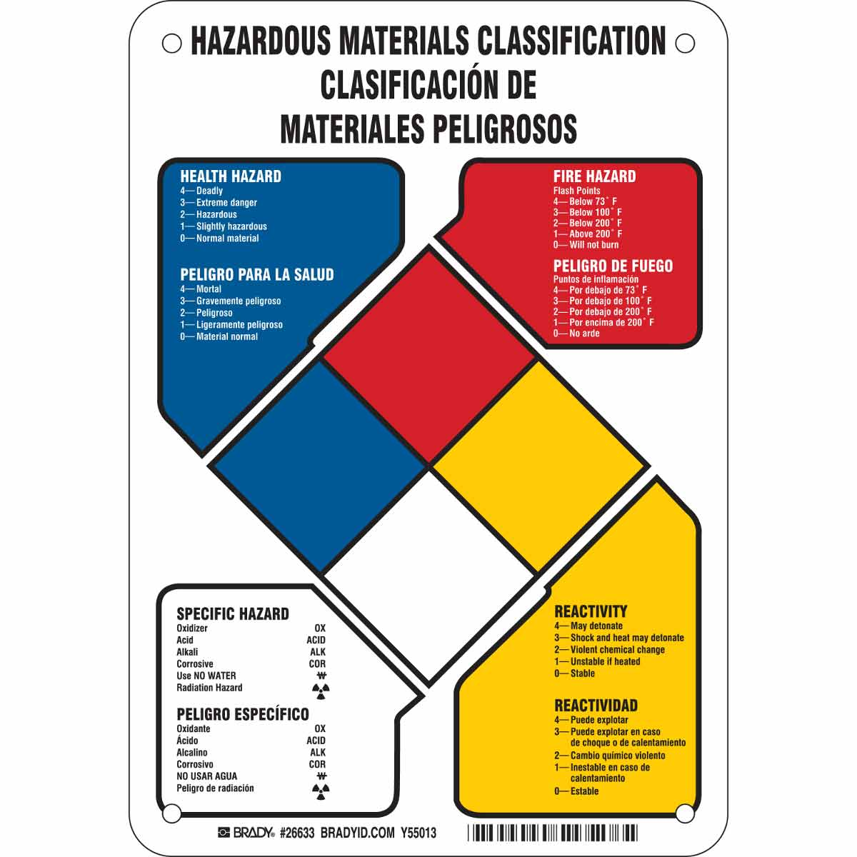 Bilingual Nfr Hazardous Materials Classification Sign