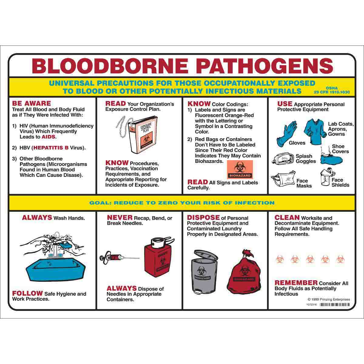 Brady part ps125e 45849 biohazard safety poster bradyid xflitez Gallery