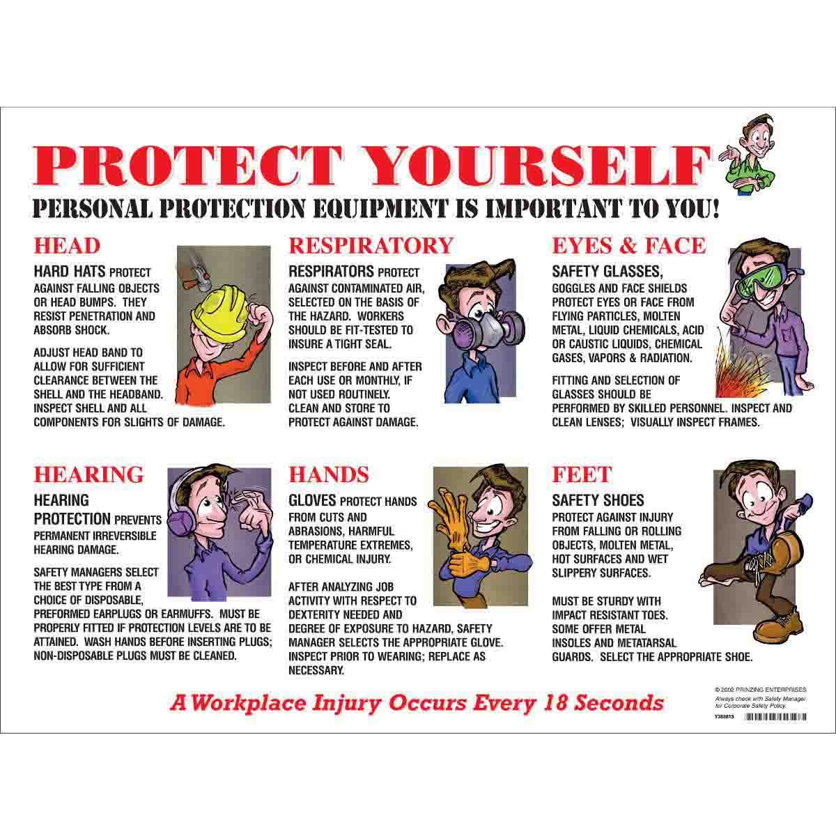 Brady Part Ps127e 45852 Poster Ppe Usage Bradycanada Ca