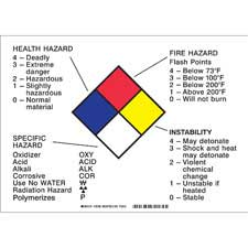 Hazardous Information Placards-78788
