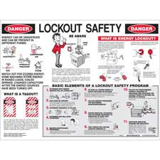 Brady Lockout Tagout Tags Labels And Signs Bradycanada Ca